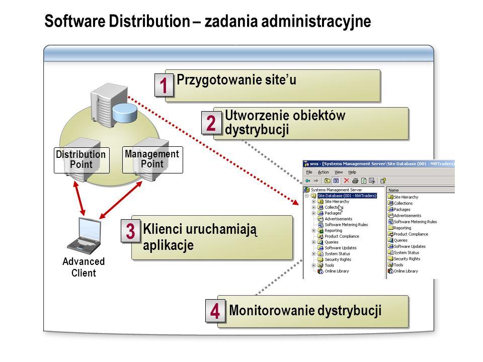 Software Distribution – zadania administracyjne Distribution Point Management Point Przygotowanie siteu 1 1 Utworzenie obiektów dystrybucji 2 2 Klienc