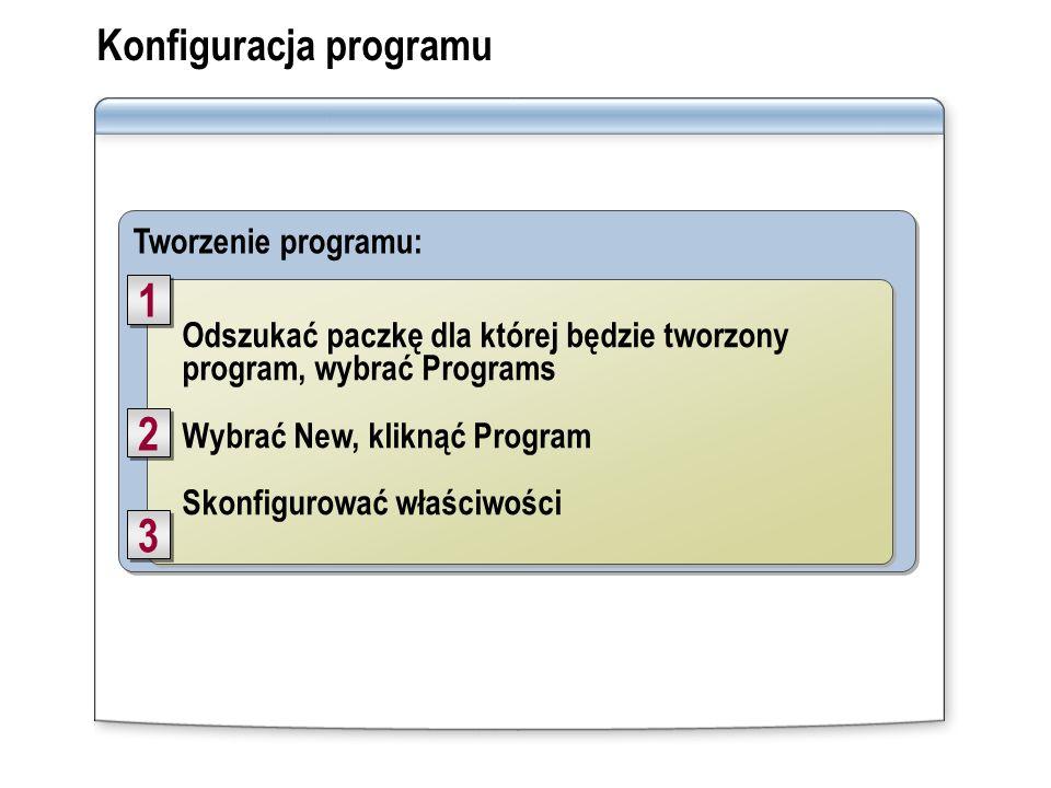 Tworzenie programu: Konfiguracja programu Odszukać paczkę dla której będzie tworzony program, wybrać Programs Wybrać New, kliknąć Program Skonfigurowa