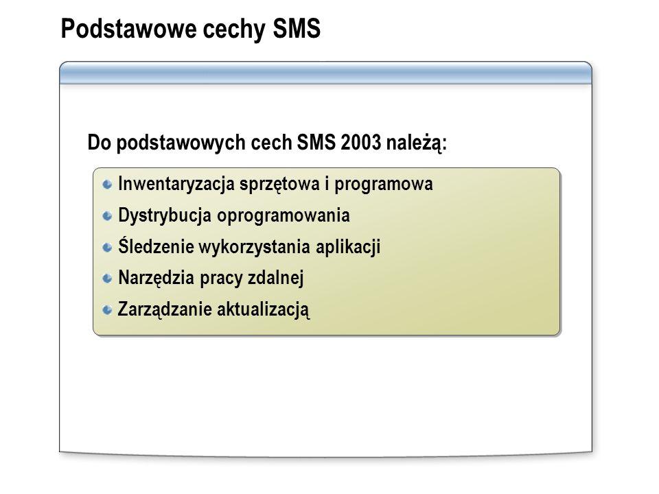 Do podstawowych cech SMS 2003 należą: Podstawowe cechy SMS Inwentaryzacja sprzętowa i programowa Dystrybucja oprogramowania Śledzenie wykorzystania ap