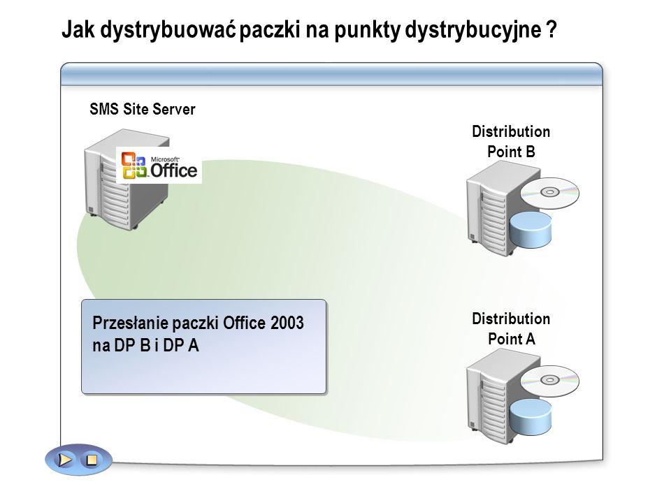 SMS Site Server Jak dystrybuować paczki na punkty dystrybucyjne ? Przesłanie paczki Office 2003 na DP B i DP A Distribution Point A Distribution Point