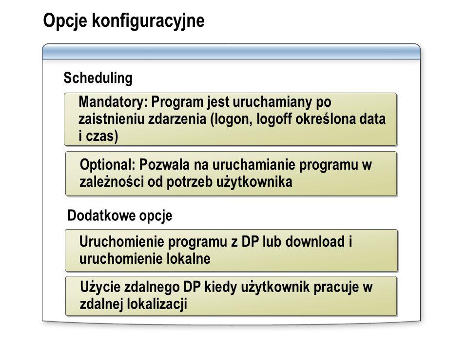 Opcje konfiguracyjne Scheduling Mandatory: Program jest uruchamiany po zaistnieniu zdarzenia (logon, logoff określona data i czas) Optional: Pozwala n