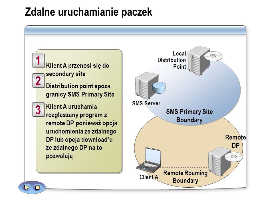 Klient A przenosi się do secondary site Distribution point spoza granicy SMS Primary Site Klient A uruchamia rozgłaszany program z remote DP ponieważ