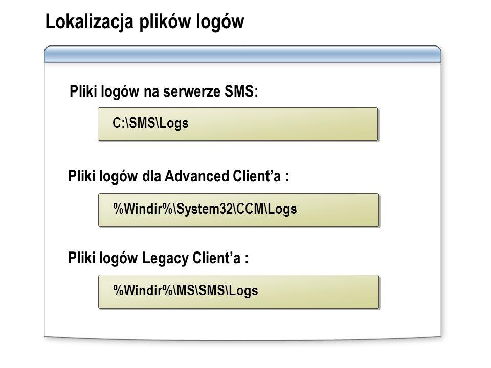 Lokalizacja plików logów Pliki logów na serwerze SMS: %Windir%\System32\CCM\Logs C:\SMS\Logs Pliki logów dla Advanced Clienta : Pliki logów Legacy Cli