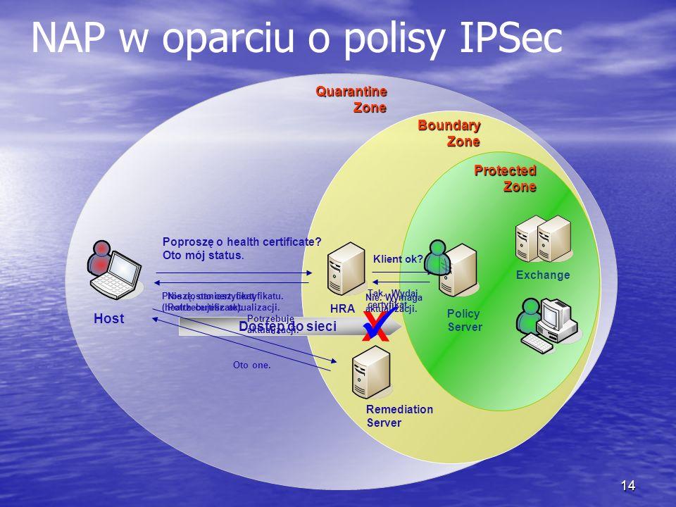 13 Network Access Protection Jak to działa Nie spełnia założeń polisy 1 Restricted Network Klient rząda dostępu do sieci i prezentuje swój status1 4 Jeżeli klient nie spełnia założeń polisy, klient jest przekierowany do osobnego VLANu.