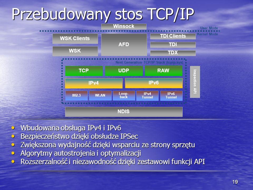 18 Nowe możliwości jądra Usprawnione zarządzanie pamięcią i stertą Usprawnione zarządzanie pamięcią i stertą –Usprawnione wsparcie dla architekrur NUMA Dynamic Hardware Partitioning Dynamic Hardware Partitioning Usprawniona obsługa rejestru Usprawniona obsługa rejestru –Obsługa tranzakcji –Wirtualizacja rejestru (HKLM\Software) Usprawniona obsługa usług Usprawniona obsługa usług –Opóźniony start –Session 0 Isolation Kernel Patch Protection Kernel Patch Protection Procesy chronione Procesy chronione Dynamic-Link Library Loader Dynamic-Link Library Loader –Ułatwiona aktualizacja bibliotek dll –Zmniejszona liczba restartów maszyny Inne Inne