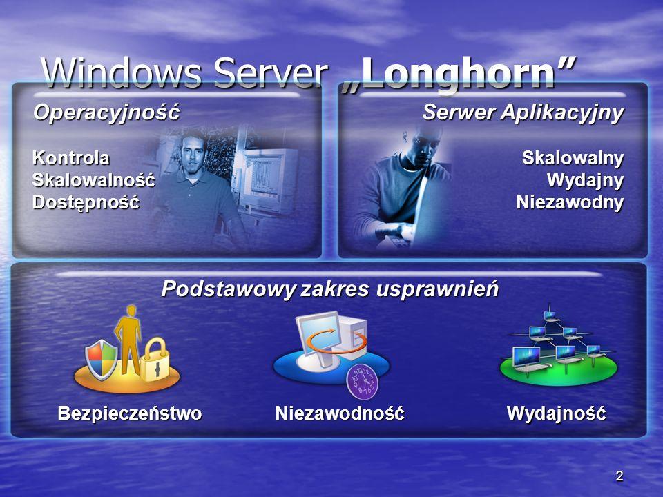 2 Windows Server Longhorn Serwer Aplikacyjny SkalowalnyWydajnyNiezawodnyOperacyjnośćKontrolaSkalowalnośćDostępność Podstawowy zakres usprawnień BezpieczeństwoNiezawodnośćWydajność