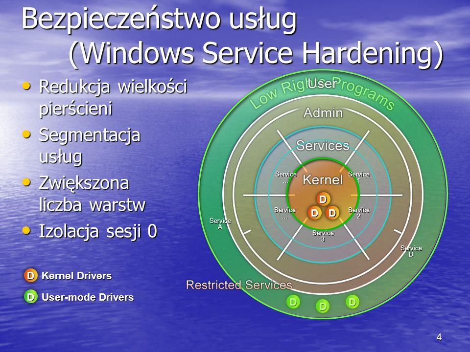 4 Bezpieczeństwo usług (Windows Service Hardening) DD D Redukcja wielkości pierścieni Redukcja wielkości pierścieni Segmentacja usług Segmentacja usług Zwiększona liczba warstw Zwiększona liczba warstw Izolacja sesji 0 Izolacja sesji 0 Kernel Drivers D D User-mode Drivers D DD Service1 Service2 Service3 Service … Service… ServiceA ServiceB