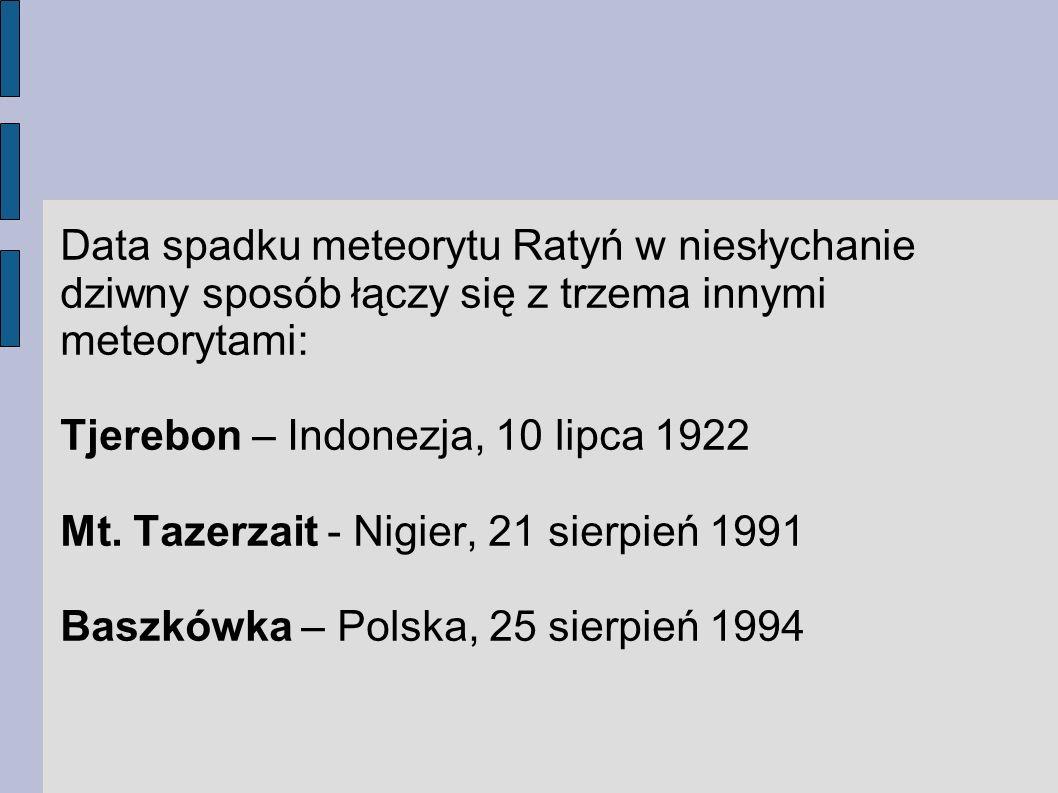 Data spadku meteorytu Ratyń w niesłychanie dziwny sposób łączy się z trzema innymi meteorytami: Tjerebon – Indonezja, 10 lipca 1922 Mt. Tazerzait - Ni