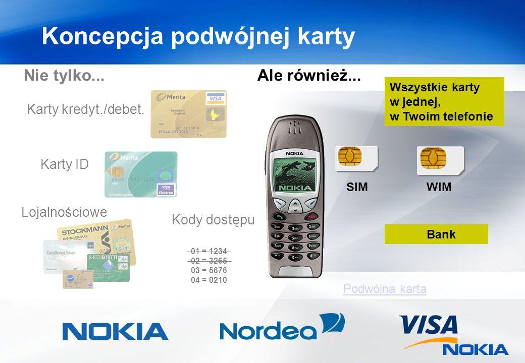 Koncepcja podwójnej karty Karty kredyt./debet. Lojalnościowe Karty ID Nie tylko...
