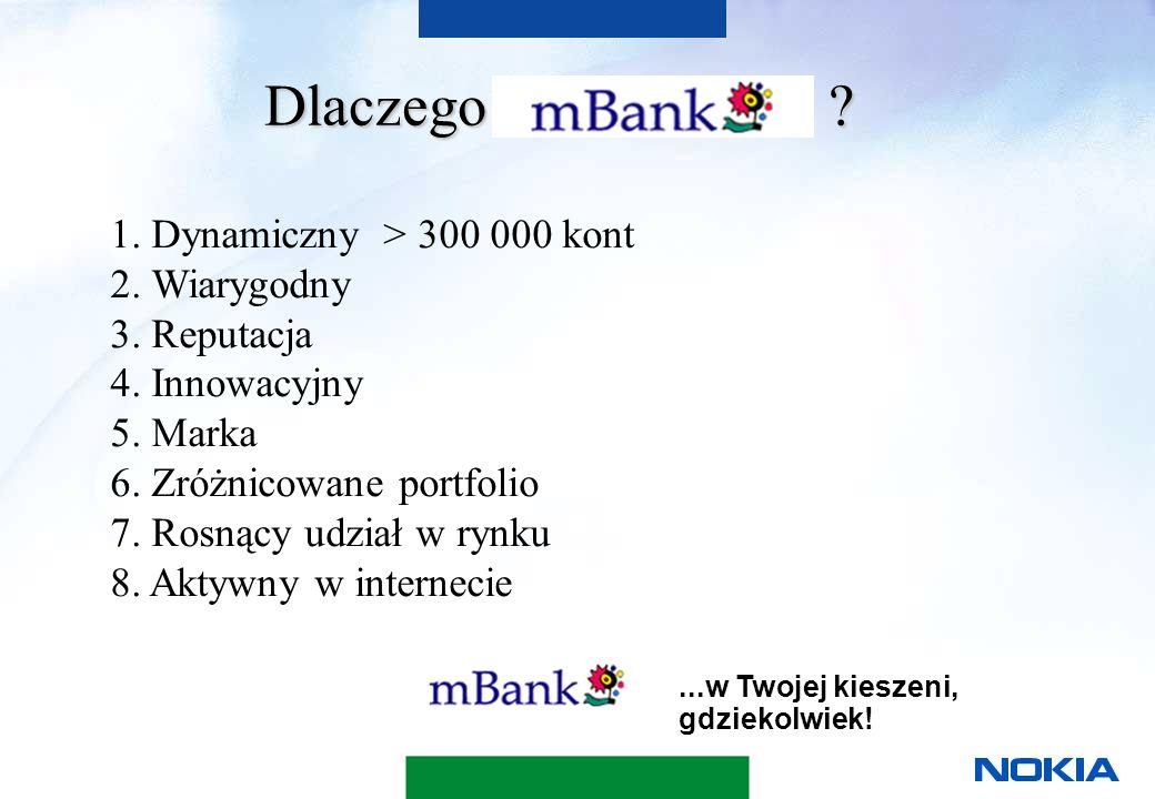 Koncepcja podwójnej karty Karty kredyt./debet.Lojalnościowe Karty ID Nie tylko...