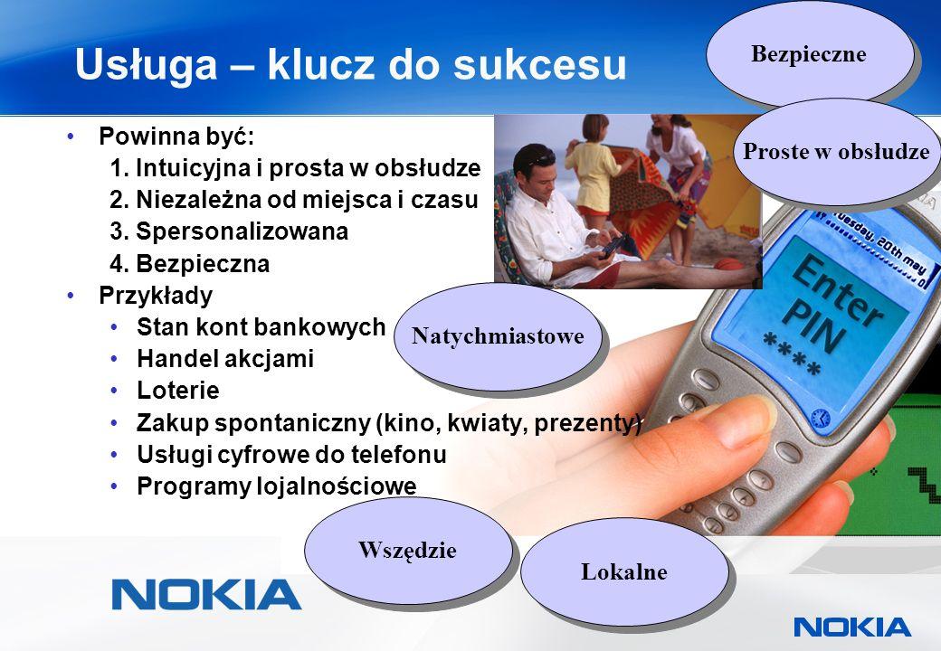 Świadomość marki Połączenie Płatność Transakcja Produkt, Usługa Klient.