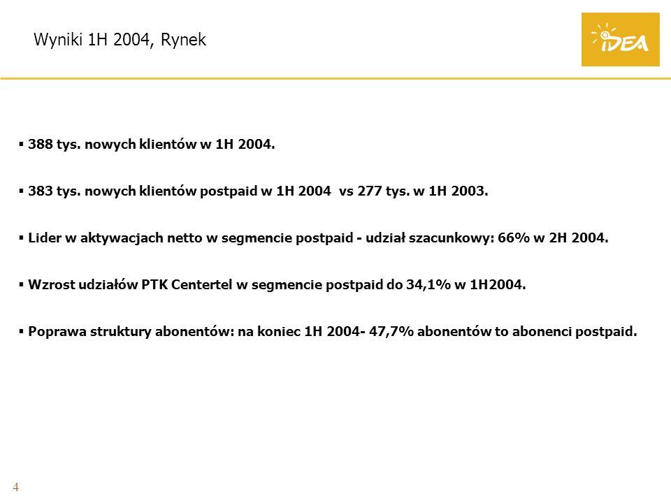 4 Wyniki 1H 2004, Rynek 388 tys. nowych klientów w 1H 2004.