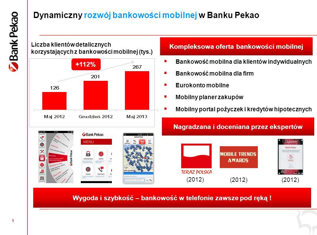 Innowacyjne rozwiązania mobilne Banku Pekao S.A. Warszawa 5 czerwca 2013