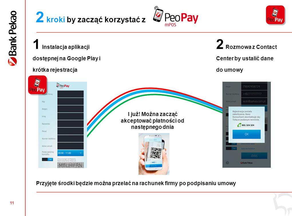 10 3 Wpłacenie pieniędzy na rachunek 2 Utworzenie nowego rachunku lub powiązanie z rachunkiem karty prepaid Banku Pekao S.A.