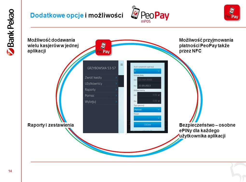 13 Dodatkowe opcje i możliwości Dostęp do salda i historii rachunku ONLINE Możliwość personalizacji limitów autoryzacji przy zachowaniu zasady zawsze ePIN System powiadomień Możliwość przesłania środków do osoby, która nie ma jeszcze PeoPay Możliwość użycia 6 cyfrowego kodu w urządzeniach gdzie nie można wyświetlić QR kod Zmiana karty SIM lub zmiana telefonu wymaga autoryzacji