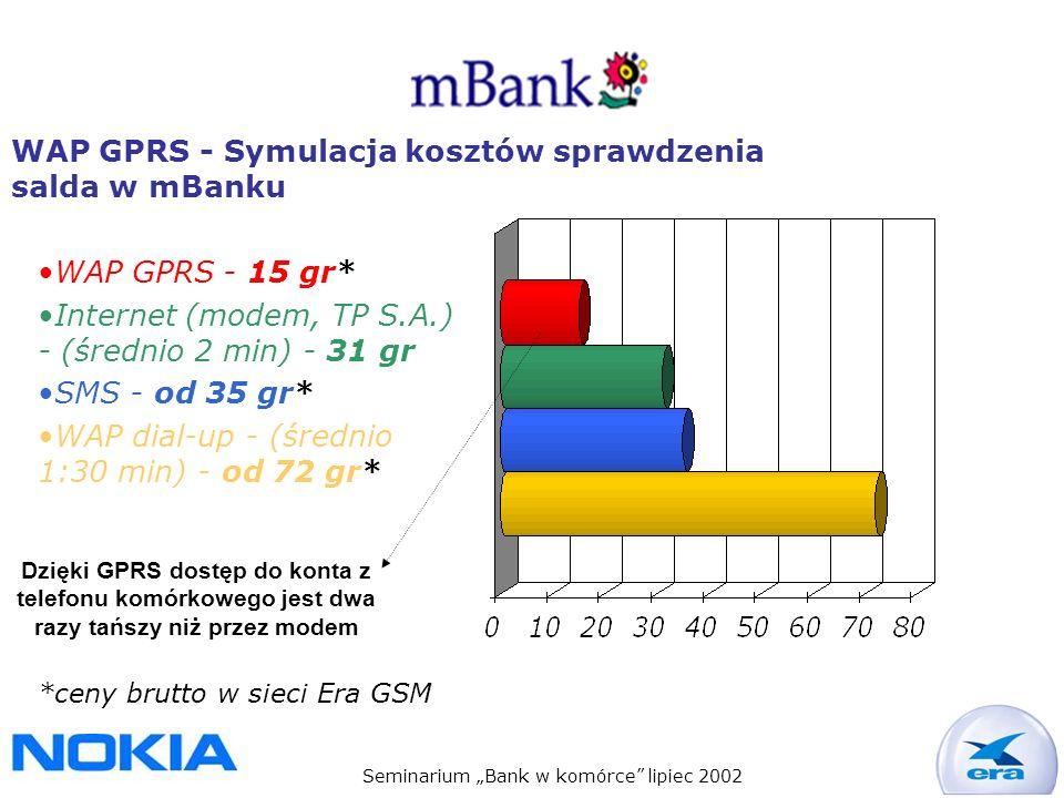 Seminarium Bank w komórce lipiec 2002 WAP GPRS - Symulacja kosztów sprawdzenia salda w mBanku WAP GPRS - 15 gr* Internet (modem, TP S.A.) - (średnio 2 min) - 31 gr SMS - od 35 gr* WAP dial-up - (średnio 1:30 min) - od 72 gr* *ceny brutto w sieci Era GSM Dzięki GPRS dostęp do konta z telefonu komórkowego jest dwa razy tańszy niż przez modem