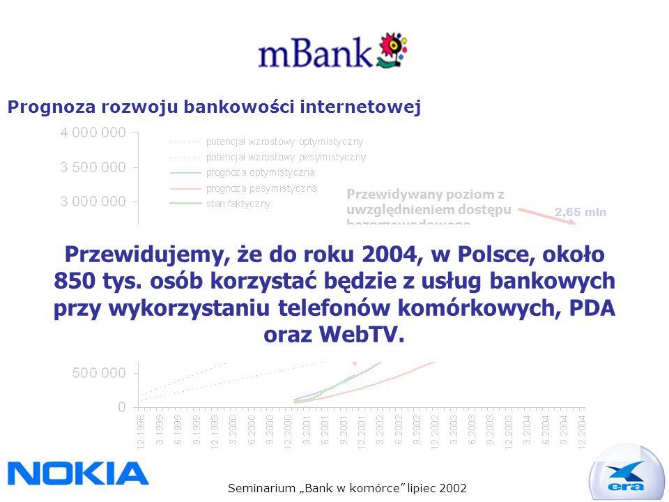 Seminarium Bank w komórce lipiec 2002 2,65 mln 1,48 mln Realizacja prognozy (11-2001) Przewidywany poziom z uwzględnieniem dostępu bezprzewodowego Prognoza rozwoju bankowości internetowej Przewidujemy, że do roku 2004, w Polsce, około 850 tys.