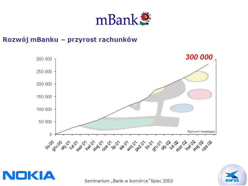 Seminarium Bank w komórce lipiec 2002 Rozwój mBanku – przyrost rachunków Rachunki narastająco