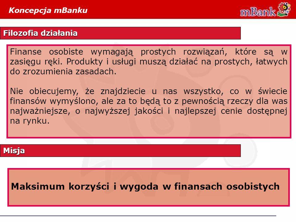 Wyniki mBanku mPlan Hipoteczny Ilość szt. Wartość kredytów