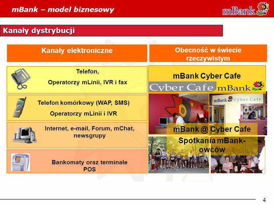 4 Obecność w świecie rzeczywistym Kanały elektroniczne Bankomaty oraz terminale POS Internet, e-mail, Forum, mChat, newsgrupy Spotkania mBank- owców m