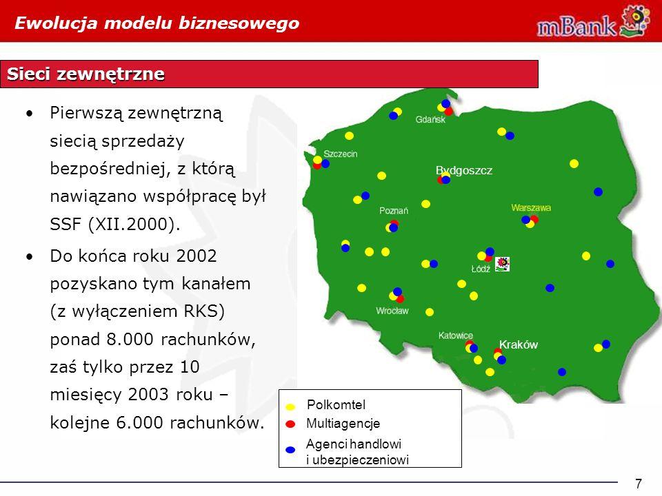 7 Pierwszą zewnętrzną siecią sprzedaży bezpośredniej, z którą nawiązano współpracę był SSF (XII.2000). Do końca roku 2002 pozyskano tym kanałem (z wył