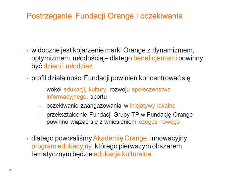 6 Postrzeganie Fundacji Orange i oczekiwania widoczne jest kojarzenie marki Orange z dynamizmem, optymizmem, młodością – dlatego beneficjentami powinny być dzieci i młodzież profil działalności Fundacji powinien koncentrować się –wokół edukacji, kultury, rozwoju społeczeństwa informacyjnego, sportu –oczekiwanie zaangażowania w inicjatywy lokalne –przekształcenie Fundacji Grupy TP w Fundację Orange powinno wiązać się z wniesieniem czegoś nowego dlatego powołaliśmy Akademię Orange, innowacyjny program edukacyjny, którego pierwszym obszarem tematycznym będzie edukacja kulturalna