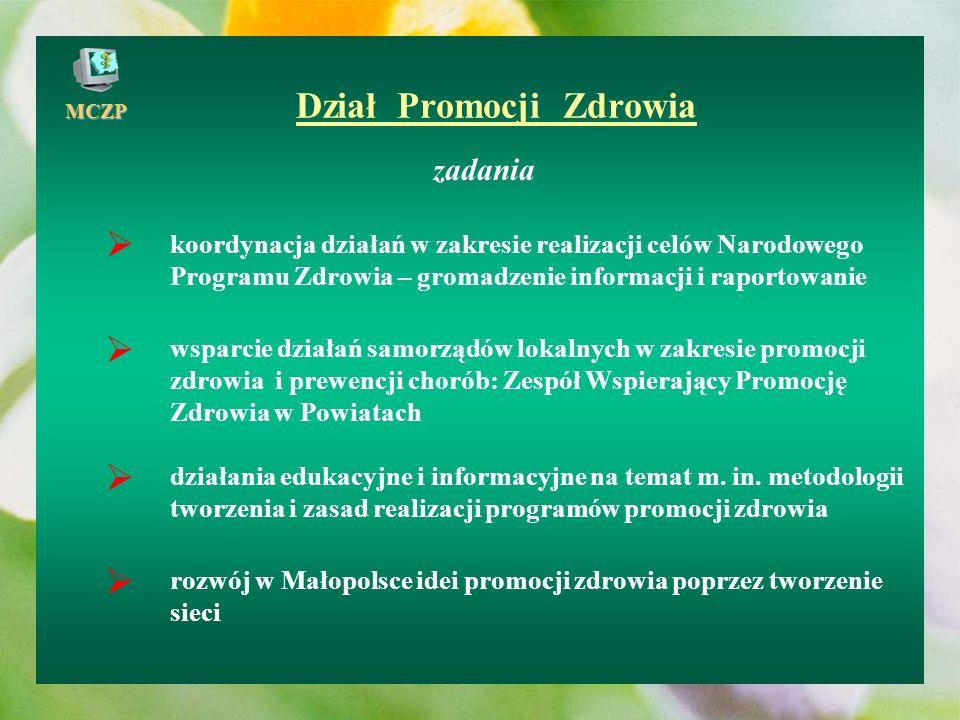 MCZP Sieć Szkół Promujących Zdrowie efekty działań od 2000 r.