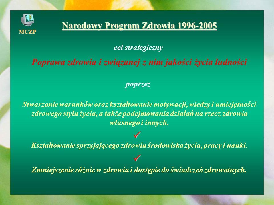 MCZP Cele Narodowego Programu Zdrowia Zwiększenie aktywności fizycznej ludności.