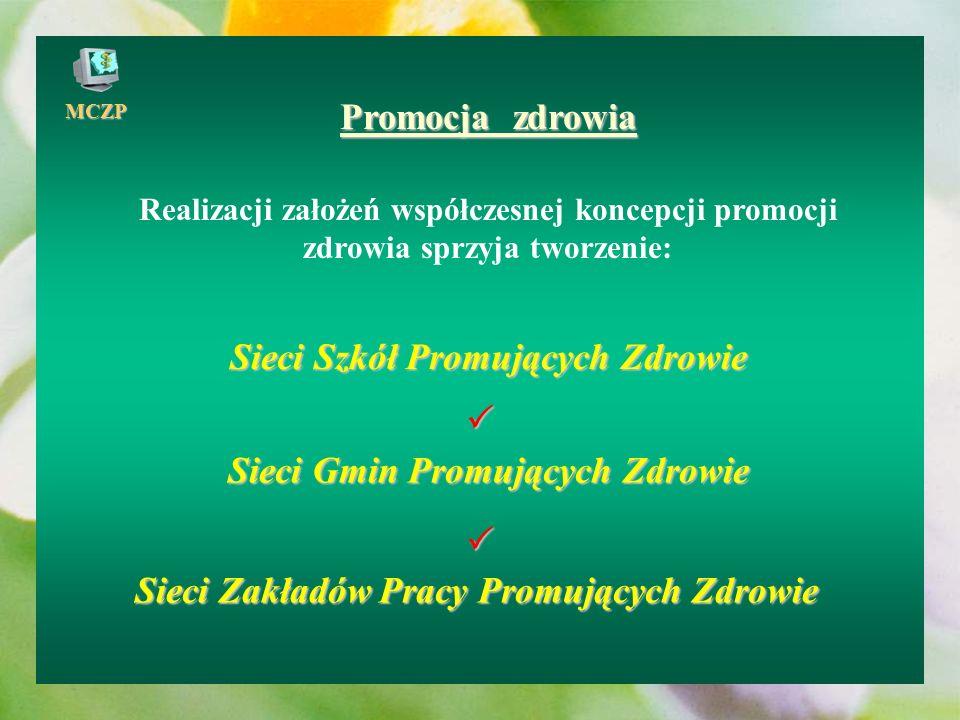 MCZP Program promocji zdrowia i prewencji chorób układu krążenia w Gminie Zabierzów na lata 2001-2003 zrealizowany w ramach Projektu Pokazowego Rozwój infrastruktury dla promocji zdrowia i prewencji chorób układu krążenia na poziomie lokalnym w Polsce Umowa Pożyczki NR 3466-POL