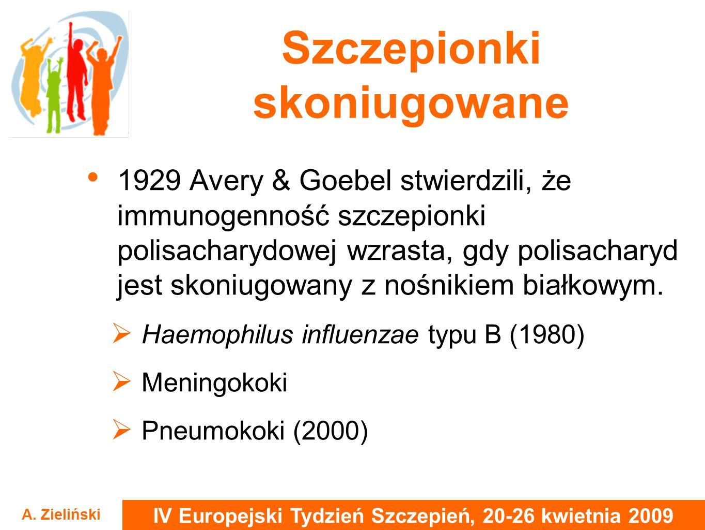 IV Europejski Tydzień Szczepień, 20-26 kwietnia 2009 A. Zieliński Szczepionki skoniugowane 1929 Avery & Goebel stwierdzili, że immunogenność szczepion