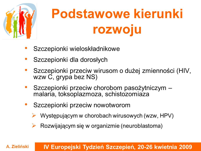IV Europejski Tydzień Szczepień, 20-26 kwietnia 2009 A. Zieliński Podstawowe kierunki rozwoju Szczepionki wieloskładnikowe Szczepionki dla dorosłych S