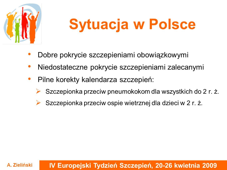 IV Europejski Tydzień Szczepień, 20-26 kwietnia 2009 A. Zieliński Sytuacja w Polsce Dobre pokrycie szczepieniami obowiązkowymi Niedostateczne pokrycie