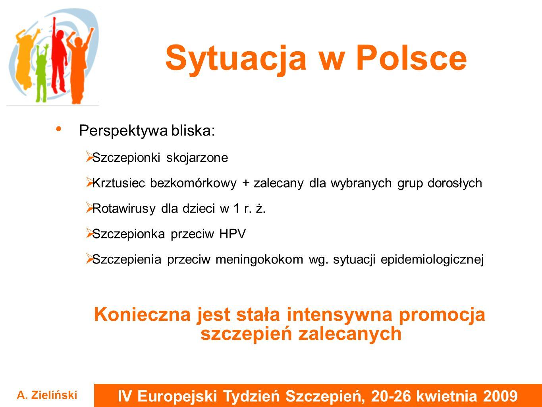 IV Europejski Tydzień Szczepień, 20-26 kwietnia 2009 A. Zieliński Sytuacja w Polsce Perspektywa bliska: Szczepionki skojarzone Krztusiec bezkomórkowy