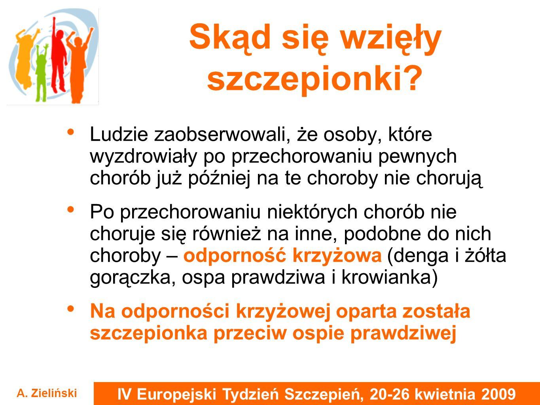 IV Europejski Tydzień Szczepień, 20-26 kwietnia 2009 A. Zieliński Skąd się wzięły szczepionki? Ludzie zaobserwowali, że osoby, które wyzdrowiały po pr