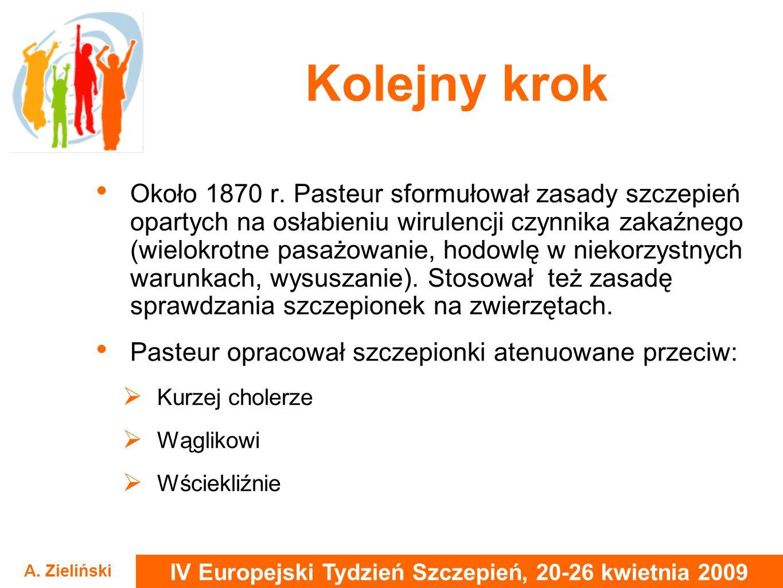 IV Europejski Tydzień Szczepień, 20-26 kwietnia 2009 A. Zieliński Kolejny krok Około 1870 r. Pasteur sformułował zasady szczepień opartych na osłabien
