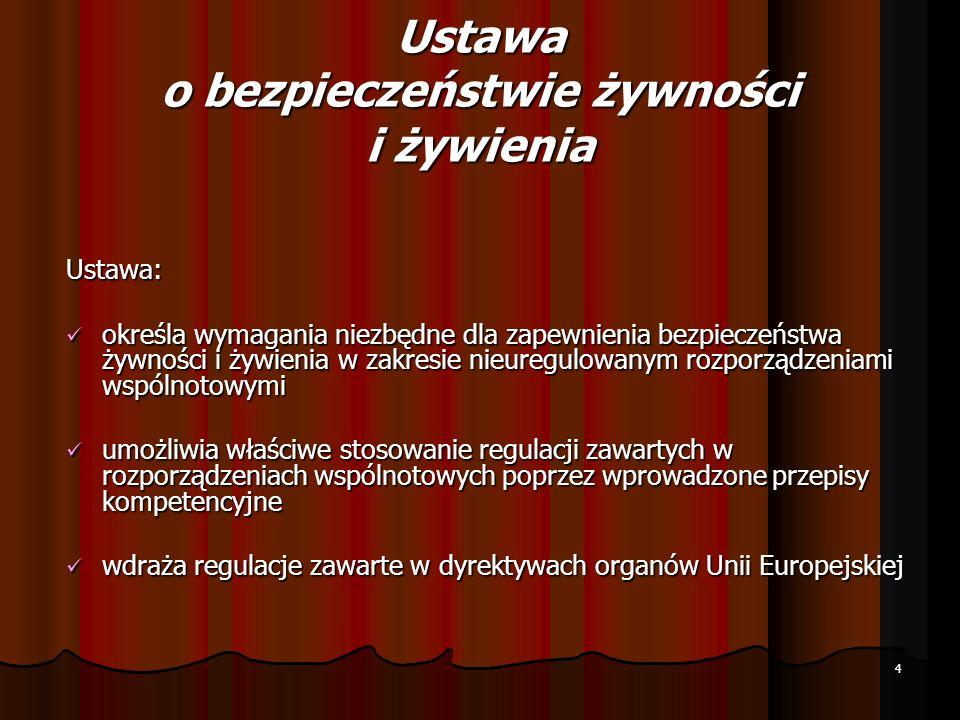 5 Układ ustawy I.Przepisy ogólne i objaśnienia określeń, II.