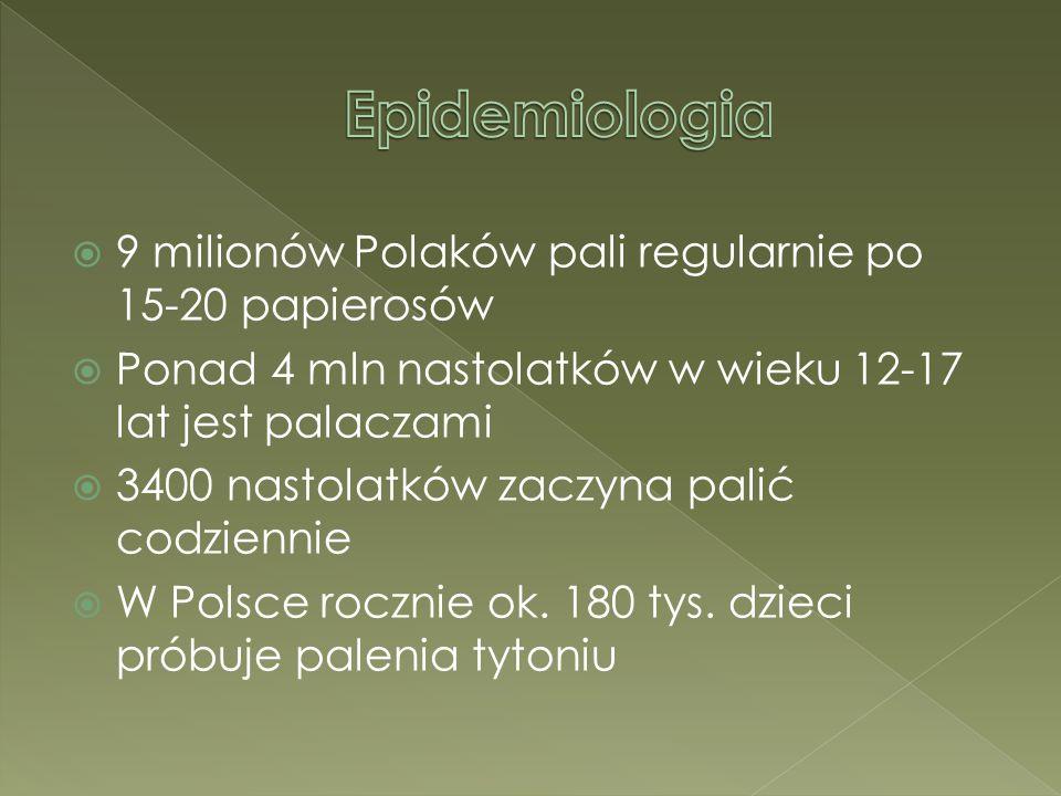 9 milionów Polaków pali regularnie po 15-20 papierosów Ponad 4 mln nastolatków w wieku 12-17 lat jest palaczami 3400 nastolatków zaczyna palić codzien