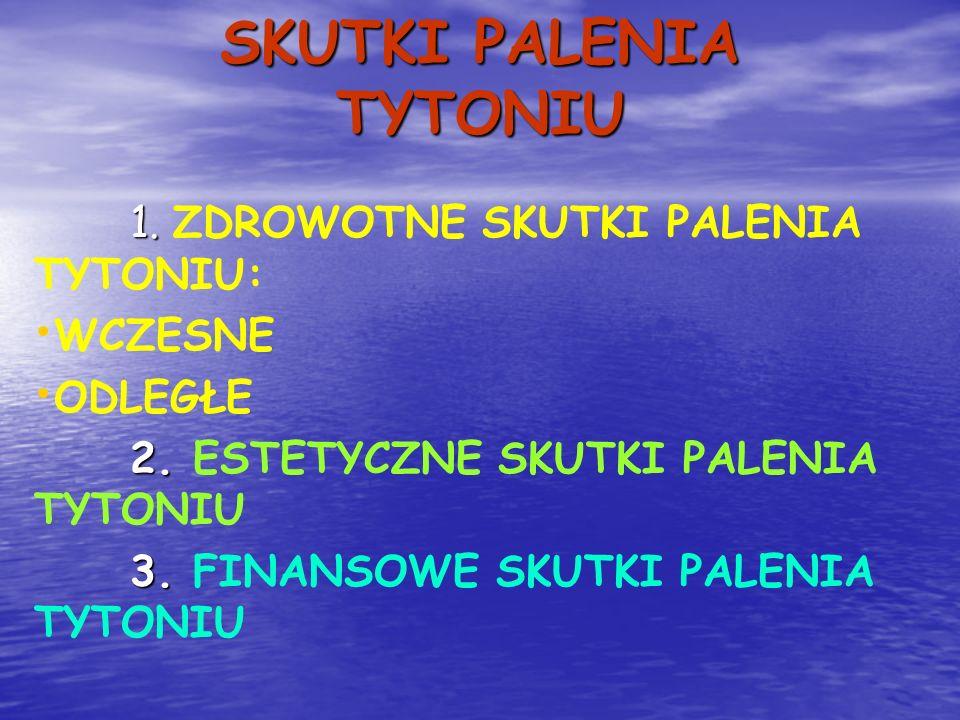 SKUTKI PALENIA TYTONIU 1. 1. ZDROWOTNE SKUTKI PALENIA TYTONIU: WCZESNE ODLEGŁE 2. 2. ESTETYCZNE SKUTKI PALENIA TYTONIU 3. 3. FINANSOWE SKUTKI PALENIA