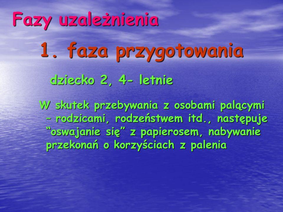Fazy uzależnienia 1.
