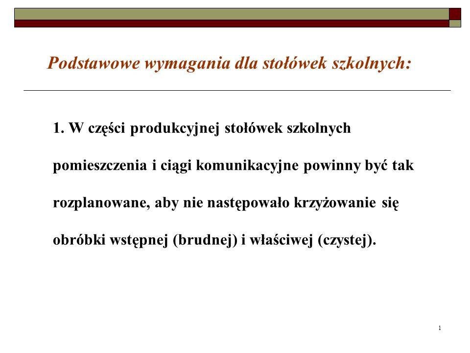 2 Podstawowe wymagania dla stołówek szkolnych (cd): 2.