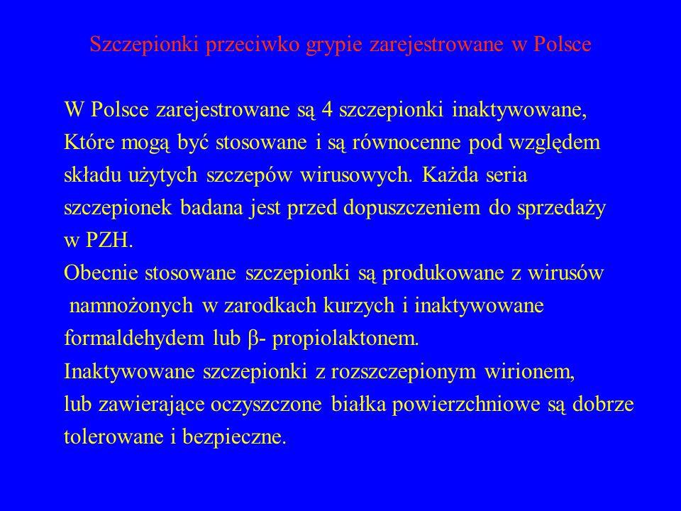 Szczepionki przeciwko grypie zarejestrowane w Polsce W Polsce zarejestrowane są 4 szczepionki inaktywowane, Które mogą być stosowane i są równocenne p
