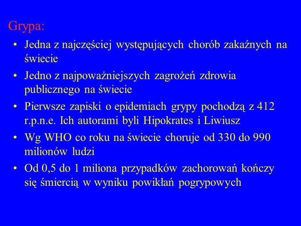 Diagnostyka zakażeń wirusami grypy i grypopodobnymi w Pracowni Wirusologii WSSE w Krakowie Materiał do badań wirusologicznych (wykrywanie antygenów wirusowych i hodowla wirusa) Wymaz z gardła i nosa Popłuczyny z nosogardzieli Popłuczyny oskrzelowe (BAL) Materiał do badań serologicznych (wykrywanie przeciwciał przeciwwirusowych) Surowica krwi Płyn mózgowo-rdzeniowy