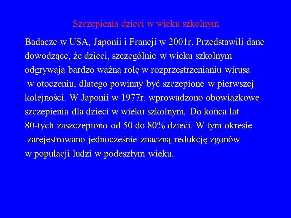 Szczepienia dzieci w wieku szkolnym Badacze w USA, Japonii i Francji w 2001r. Przedstawili dane dowodzące, że dzieci, szczególnie w wieku szkolnym odg