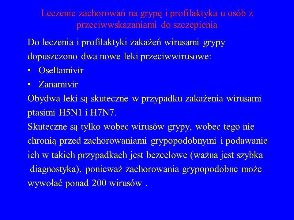 Leczenie zachorowań na grypę i profilaktyka u osób z przeciwwskazaniami do szczepienia Do leczenia i profilaktyki zakażeń wirusami grypy dopuszczono d