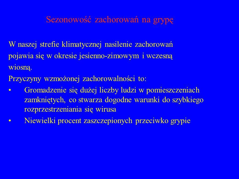 Wirus grypy mistrzem metamorfozy Ciągła ewolucja wirusa ma zasadnicze znaczenie dla występowania corocznych epidemii, a co kilkanaście, kilkadziesiąt lat także pandemii.