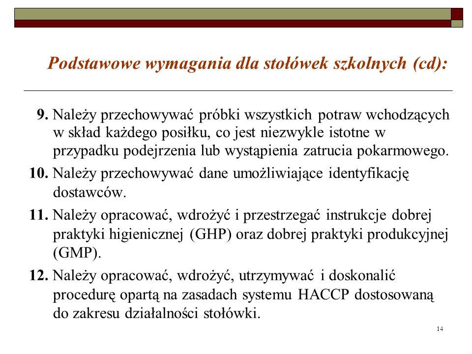 14 Podstawowe wymagania dla stołówek szkolnych (cd): 9.