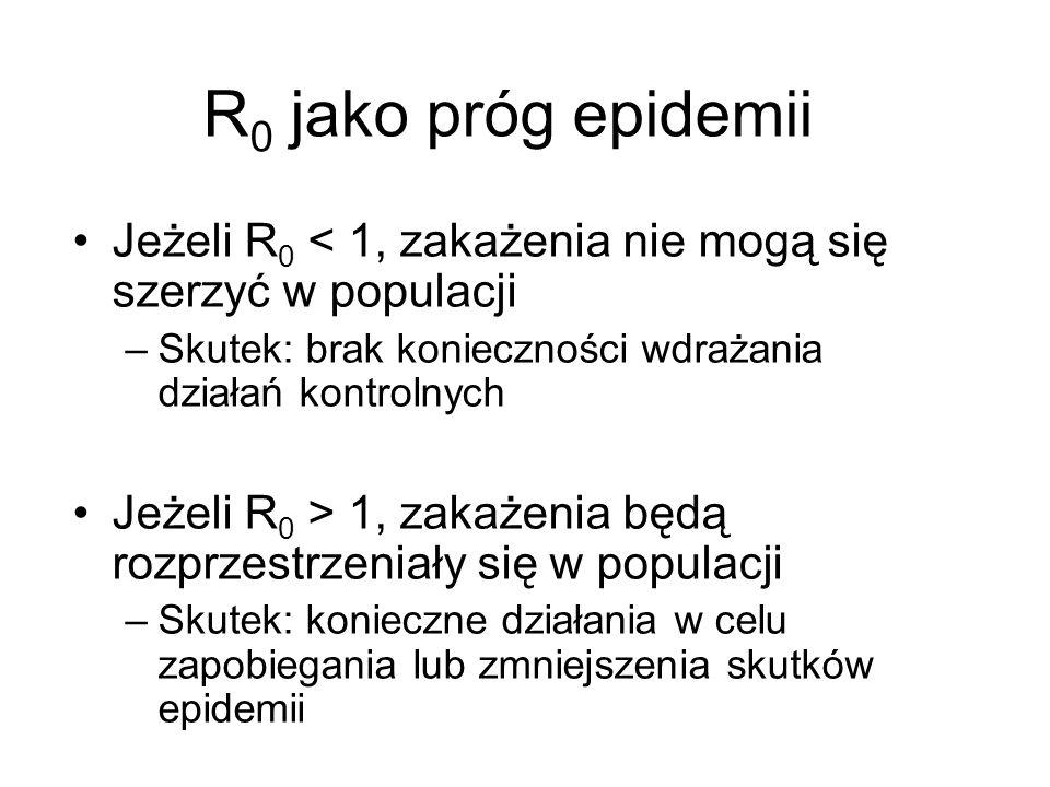R 0 jako próg epidemii Jeżeli R 0 < 1, zakażenia nie mogą się szerzyć w populacji –Skutek: brak konieczności wdrażania działań kontrolnych Jeżeli R 0
