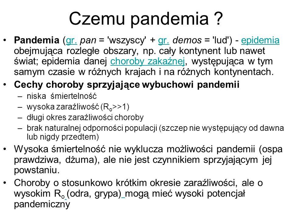 Czemu pandemia ? Pandemia (gr. pan = 'wszyscy' + gr. demos = 'lud') - epidemia obejmująca rozległe obszary, np. cały kontynent lub nawet świat; epidem