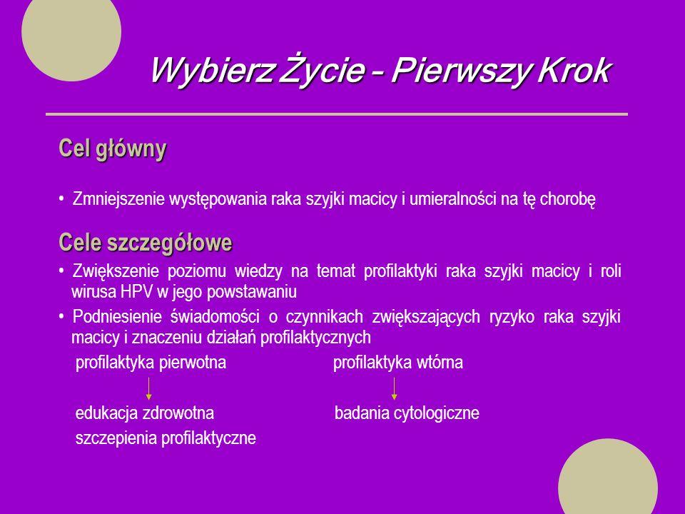 Wybierz Życie – Pierwszy Krok Zadania koordynatora szkolnego: uczestnictwo w szkoleniu i warsztatach - 5.XI.2008 r.