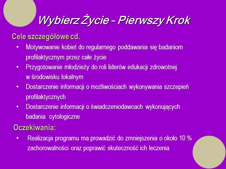 Wybierz Życie – Pierwszy Krok Cele szczegółowe cd.
